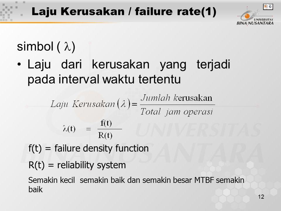 12 Laju Kerusakan / failure rate(1) simbol ( ) Laju dari kerusakan yang terjadi pada interval waktu tertentu f(t) = failure density function R(t) = re