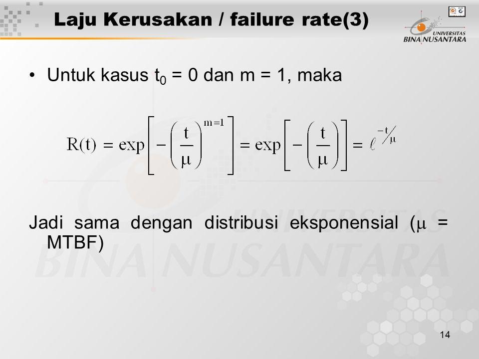 14 Laju Kerusakan / failure rate(3) Untuk kasus t 0 = 0 dan m = 1, maka Jadi sama dengan distribusi eksponensial (  = MTBF)