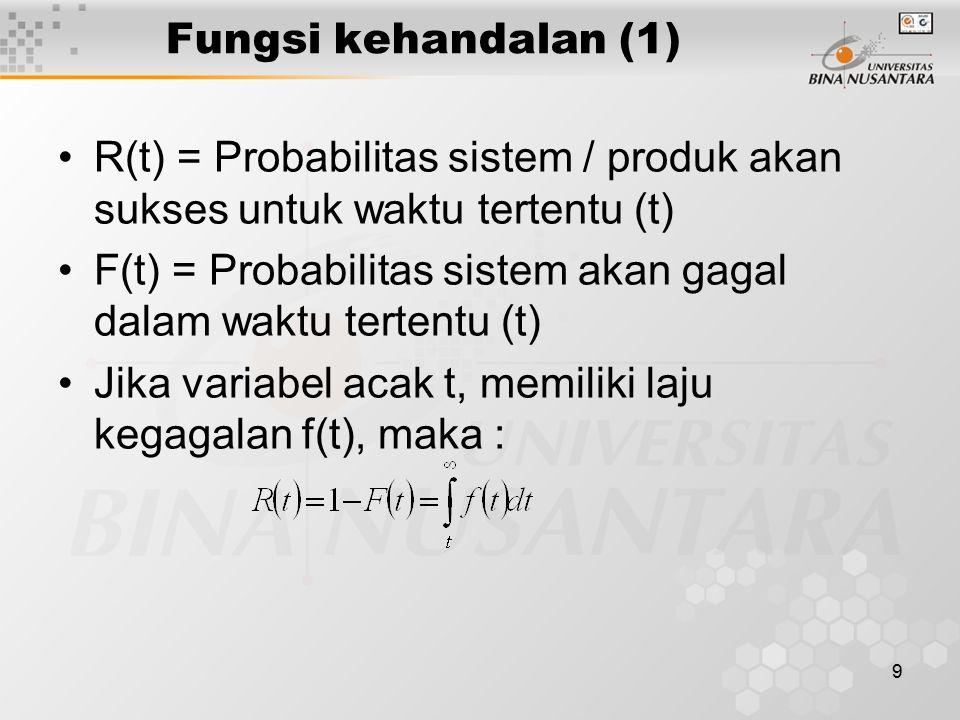 9 Fungsi kehandalan (1) R(t) = Probabilitas sistem / produk akan sukses untuk waktu tertentu (t) F(t) = Probabilitas sistem akan gagal dalam waktu ter