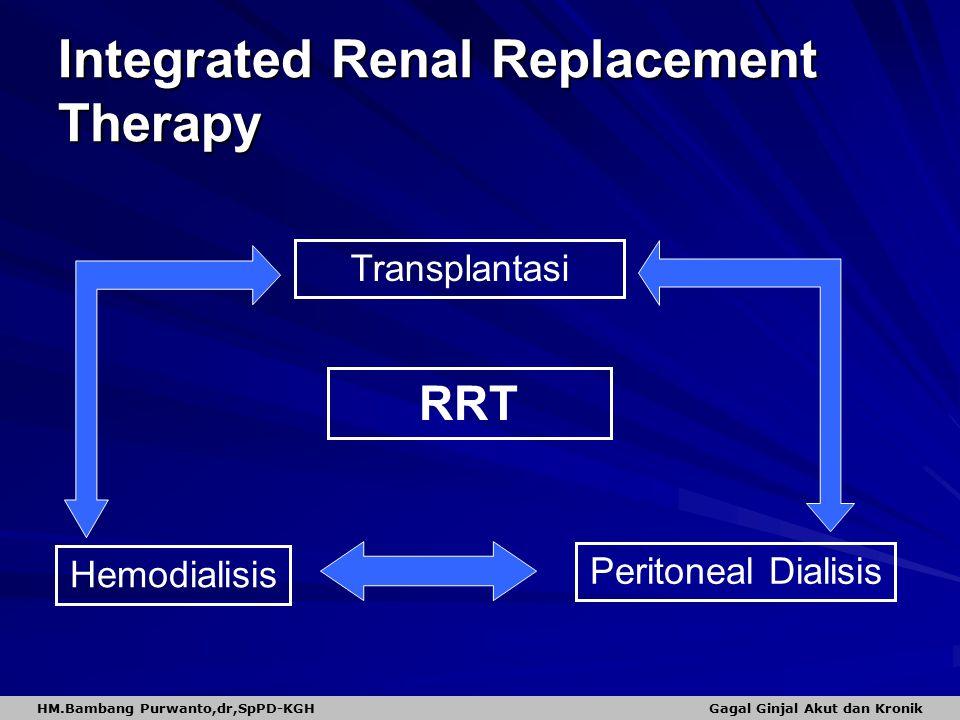 Integrated Renal Replacement Therapy Hemodialisis Peritoneal Dialisis RRT Transplantasi HM.Bambang Purwanto,dr,SpPD-KGH Gagal Ginjal Akut dan Kronik