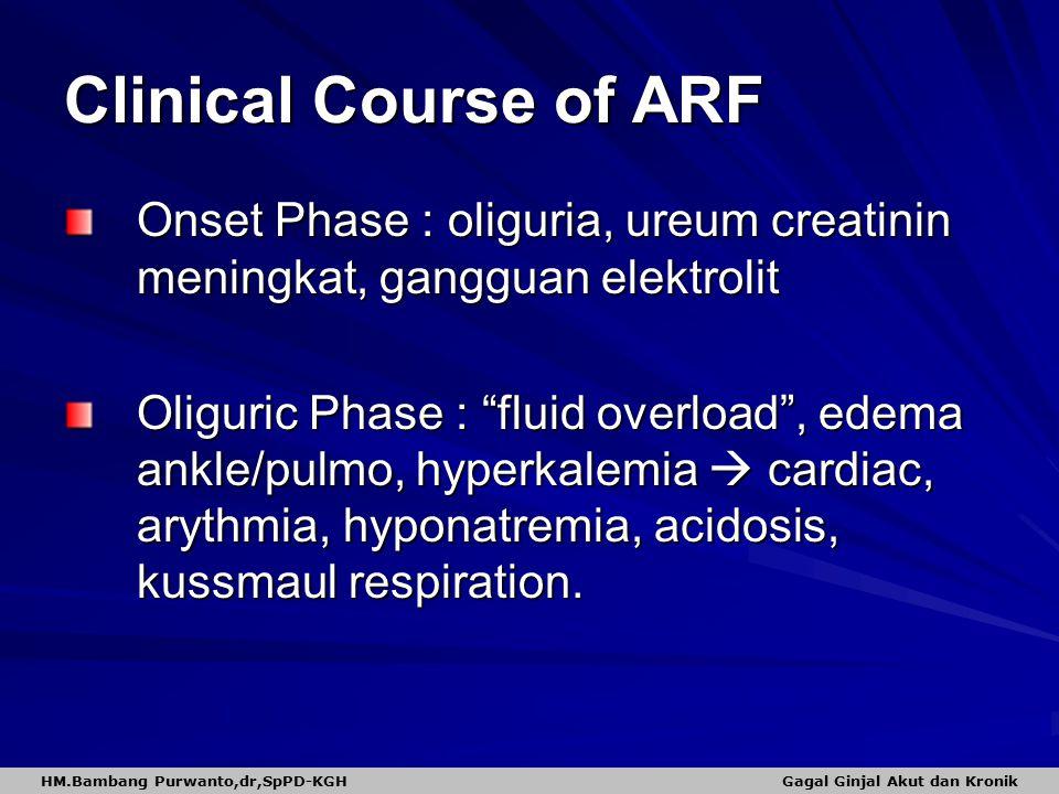Acute uremic syndrome CVS : hipertensi, arythmia, CHF, pericarditis Gastroinstestinal : anorexia, nausea, vomithing, diarhea, bleeding, pancreatitis CNS : cunfussion, twitching, asterixis, soporosus  coma Hemopoetic system : bleeding, anemia HM.Bambang Purwanto,dr,SpPD-KGH Gagal Ginjal Akut dan Kronik