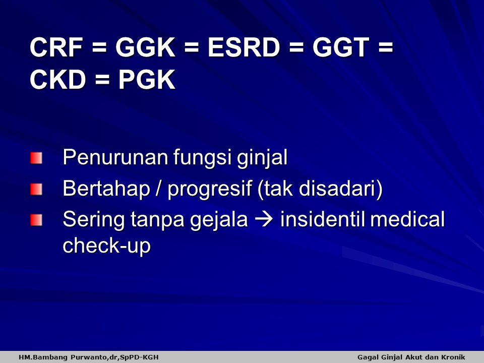 CRF = GGK = ESRD = GGT = CKD = PGK Penurunan fungsi ginjal Bertahap / progresif (tak disadari) Sering tanpa gejala  insidentil medical check-up HM.Bambang Purwanto,dr,SpPD-KGH Gagal Ginjal Akut dan Kronik