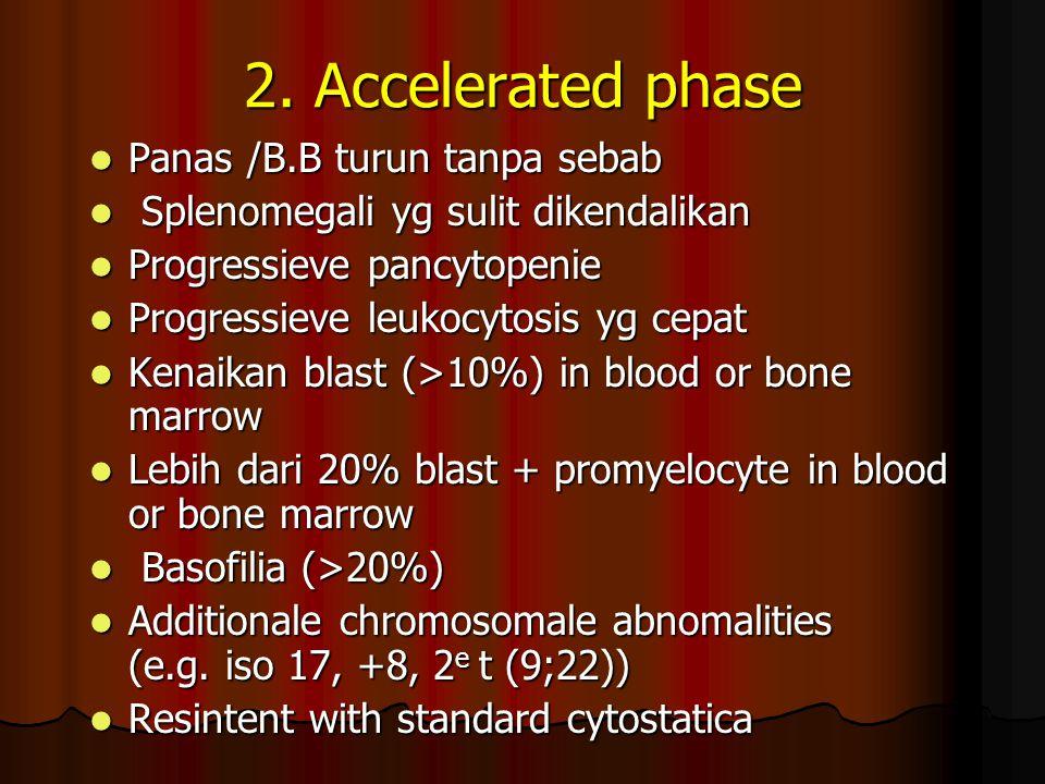2. Accelerated phase Panas /B.B turun tanpa sebab Panas /B.B turun tanpa sebab Splenomegali yg sulit dikendalikan Splenomegali yg sulit dikendalikan P
