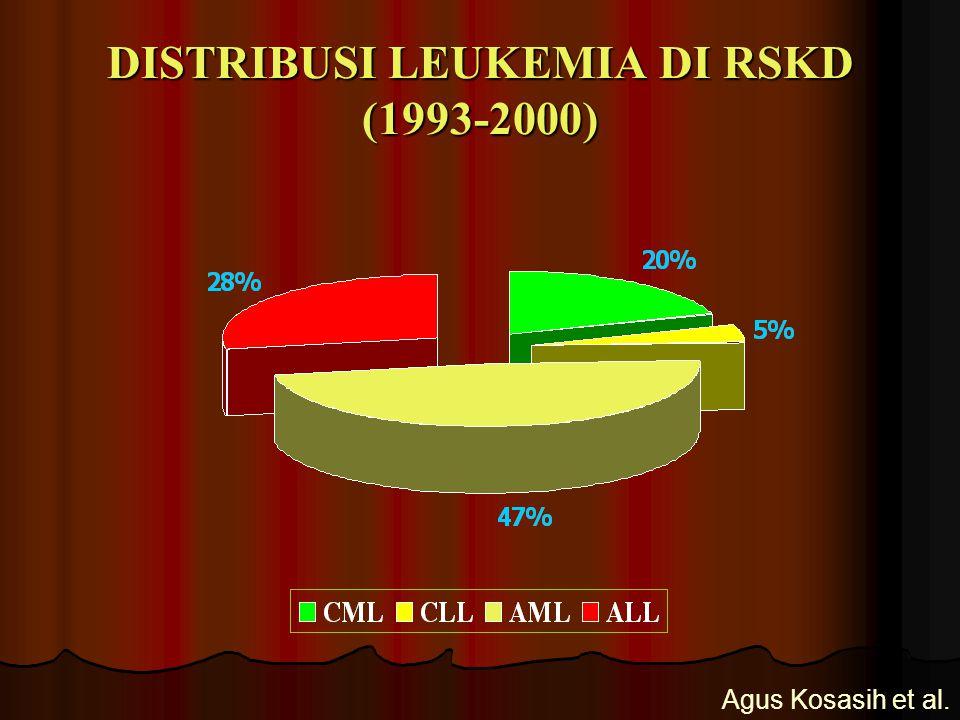 DISTRIBUSI LEUKEMIA DI RSKD (1993-2000) Agus Kosasih et al.