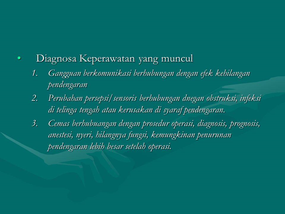 Diagnosa Keperawatan yang munculDiagnosa Keperawatan yang muncul 1.Gangguan berkomunikasi berhubungan dengan efek kehilangan pendengaran 2.Perubahan p