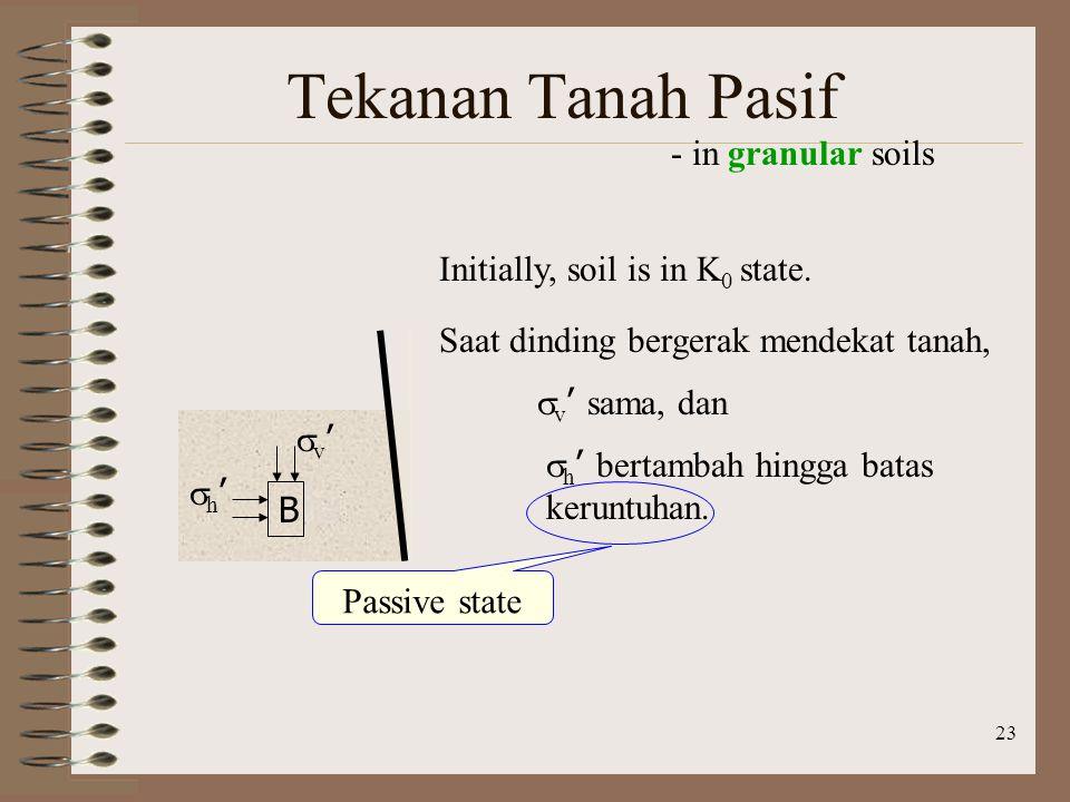 23 Tekanan Tanah Pasif - in granular soils B v'v' h'h' Initially, soil is in K 0 state. Saat dinding bergerak mendekat tanah,  v ' sama, dan  h