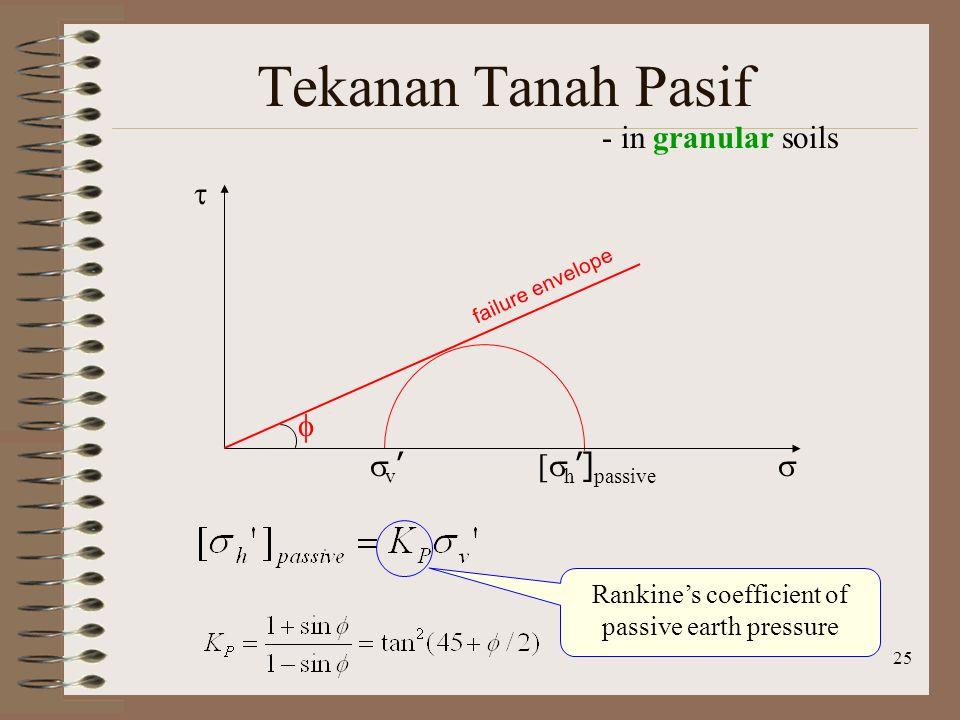 25 Tekanan Tanah Pasif - in granular soils v'v' [  h '] passive   failure envelope  Rankine's coefficient of passive earth pressure