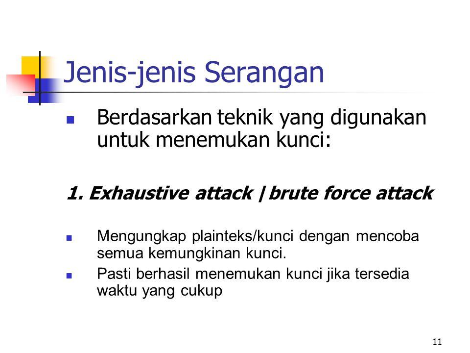 11 Jenis-jenis Serangan Berdasarkan teknik yang digunakan untuk menemukan kunci: 1. Exhaustive attack /brute force attack Mengungkap plainteks/kunci d
