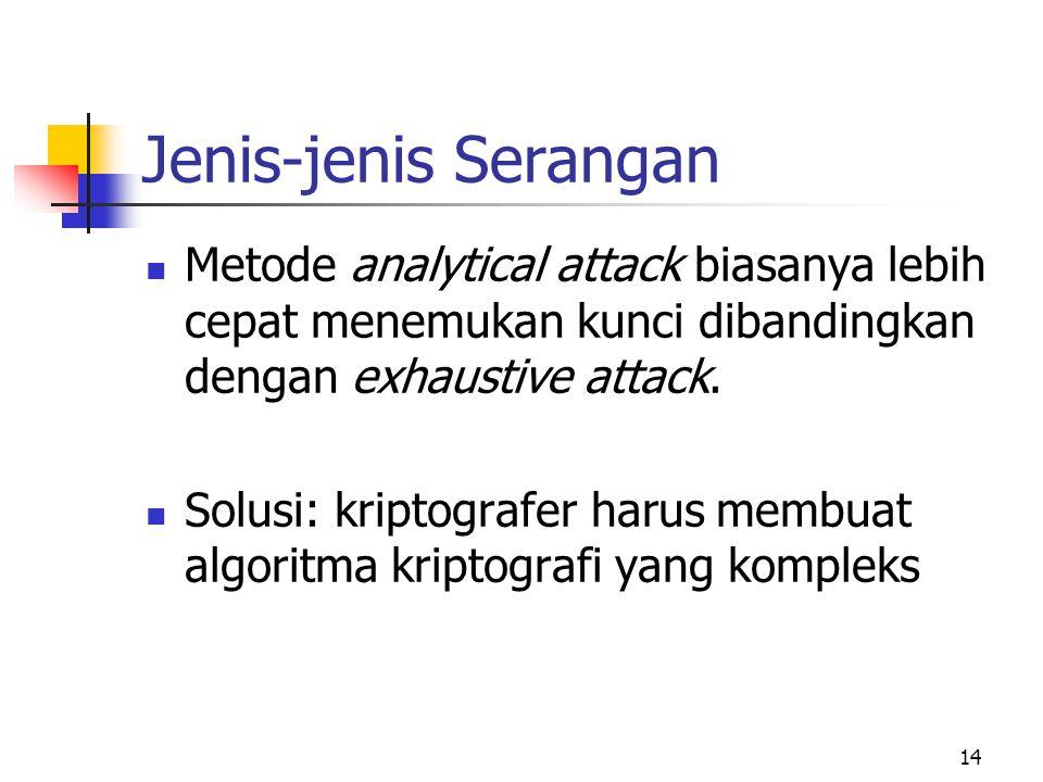 14 Jenis-jenis Serangan Metode analytical attack biasanya lebih cepat menemukan kunci dibandingkan dengan exhaustive attack. Solusi: kriptografer haru