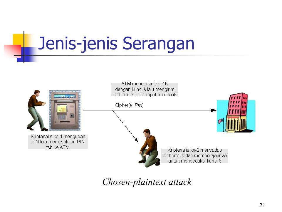 21 Jenis-jenis Serangan Chosen-plaintext attack