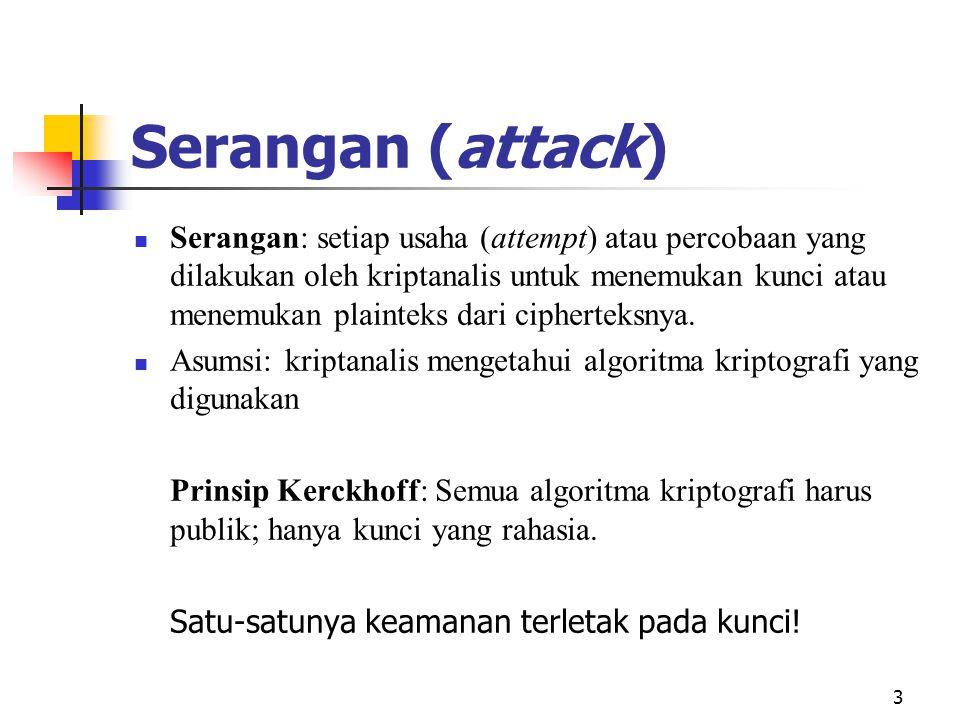 3 Serangan (attack) Serangan: setiap usaha (attempt) atau percobaan yang dilakukan oleh kriptanalis untuk menemukan kunci atau menemukan plainteks dari cipherteksnya.