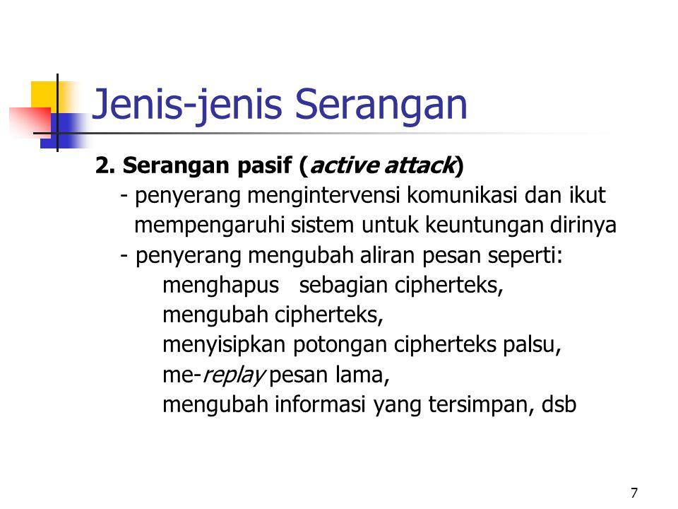 7 Jenis-jenis Serangan 2.