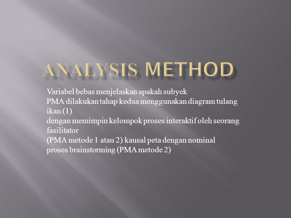 Variabel bebas menjelaskan apakah subyek PMA dilakukan tahap kedua menggunakan diagram tulang ikan (1) dengan memimpin kelompok proses interaktif oleh seorang fasilitator (PMA metode 1 atau 2) kausal peta dengan nominal proses brainstorming (PMA metode 2)