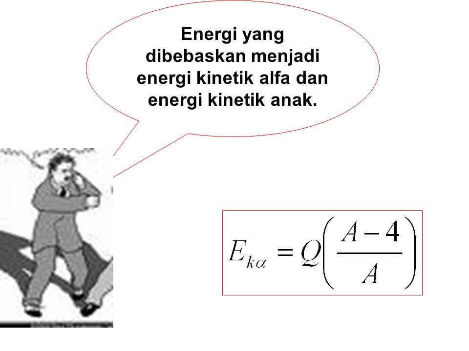 Energi yang dibebaskan menjadi energi kinetik alfa dan energi kinetik anak.