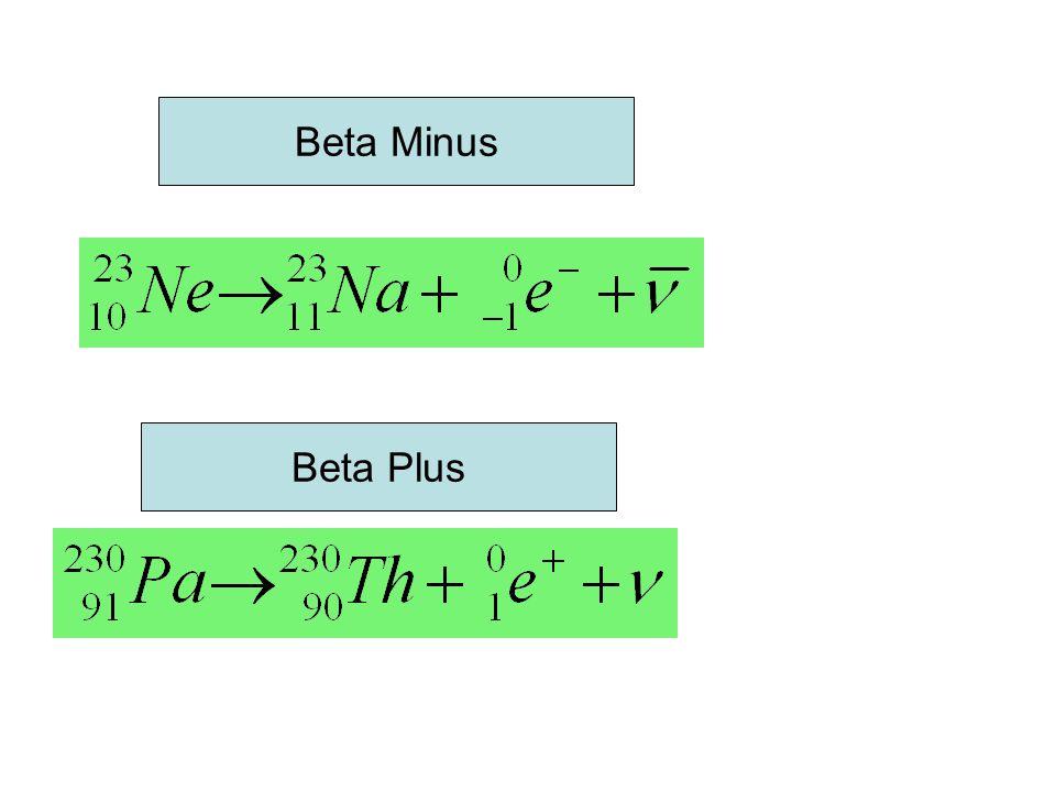 Beta Minus Beta Plus