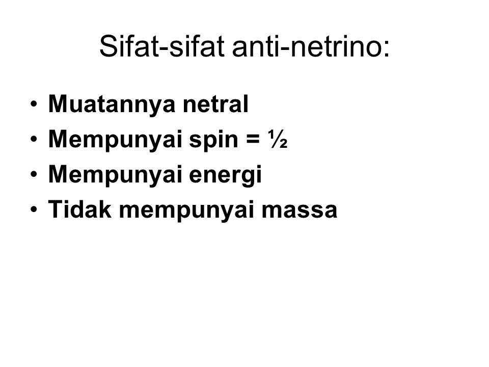 Sifat-sifat anti-netrino: Muatannya netral Mempunyai spin = ½ Mempunyai energi Tidak mempunyai massa