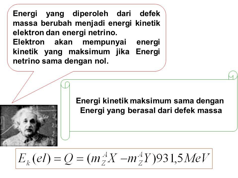 Energi yang diperoleh dari defek massa berubah menjadi energi kinetik elektron dan energi netrino. Elektron akan mempunyai energi kinetik yang maksimu