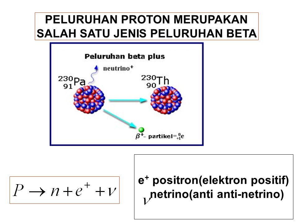 PELURUHAN PROTON MERUPAKAN SALAH SATU JENIS PELURUHAN BETA e + positron(elektron positif) netrino(anti anti-netrino)