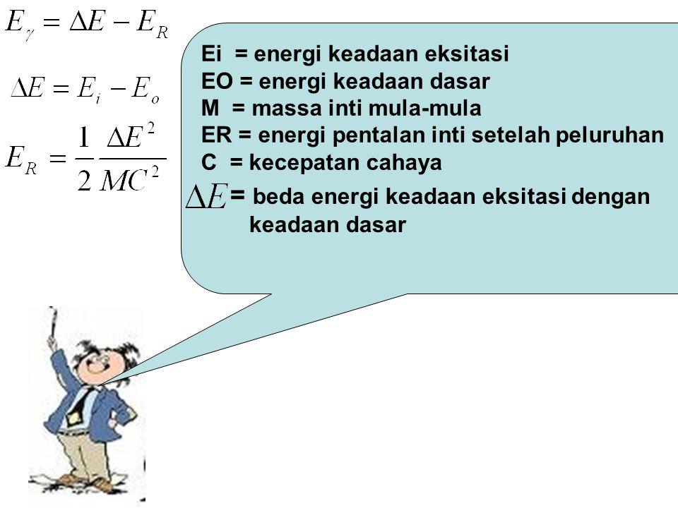 Ei = energi keadaan eksitasi EO = energi keadaan dasar M = massa inti mula-mula ER = energi pentalan inti setelah peluruhan C = kecepatan cahaya = bed