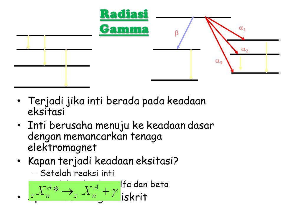 Radiasi Gamma Terjadi jika inti berada pada keadaan eksitasi Inti berusaha menuju ke keadaan dasar dengan memancarkan tenaga elektromagnet Kapan terja