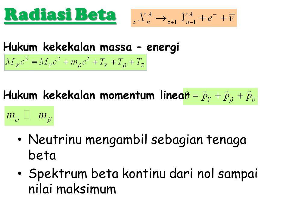Radiasi Beta Neutrinu mengambil sebagian tenaga beta Spektrum beta kontinu dari nol sampai nilai maksimum Hukum kekekalan massa – energi Hukum kekekal