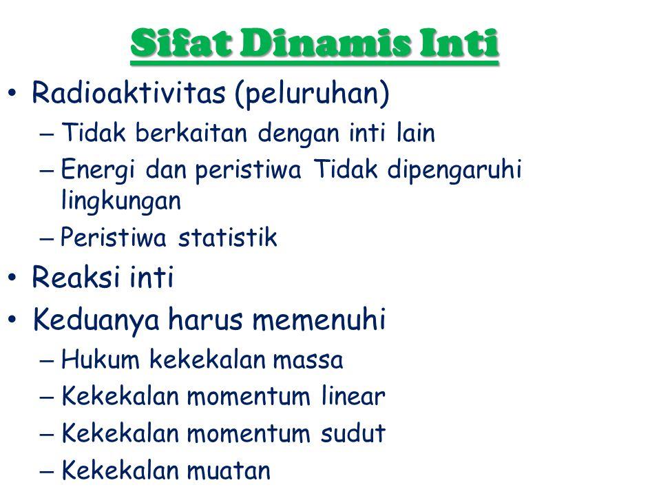 Sifat Dinamis Inti Radioaktivitas (peluruhan) –Tidak berkaitan dengan inti lain –Energi dan peristiwa Tidak dipengaruhi lingkungan –Peristiwa statisti