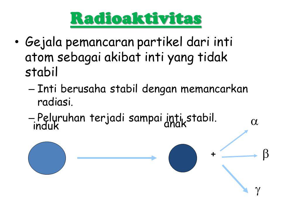 Metode Deteksi Sintilator +PMT –Berpendar jika terkena radiasi –Semakin besar tenaga radiasi semakin besar pendarannya –Agar berpendar dibagian depan dilapisi zat tertentu yang sesuai –Beta : antrasin –Alfa : ZnSAg –Gel elektromagnetik : NaI(Tl) Dapat untuk mengetahui spektrum tenaga Geiger Muler –Berupa tabung berisi gas –Gas akan terionisasi jika terkena radiasi –Ionisasi menyebabkan terjadinya arus –Semakin besar radiasinya arus semakin besar –Tidak bisa menentukan spektrum tenaga