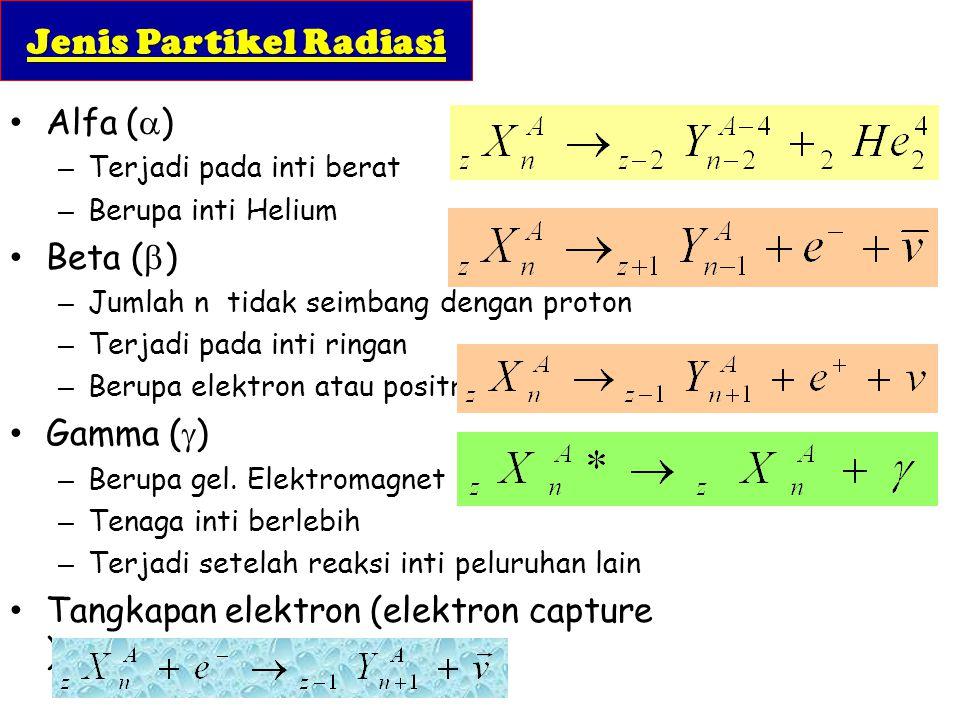 Jenis Partikel Radiasi Alfa (  ) –Terjadi pada inti berat –Berupa inti Helium Beta (  ) –Jumlah n tidak seimbang dengan proton –Terjadi pada inti ri