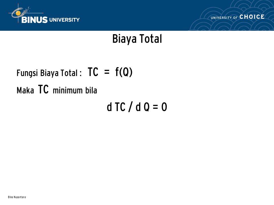Bina Nusantara Biaya Total Fungsi Biaya Total : TC = f(Q) Maka TC minimum bila d TC / d Q = 0