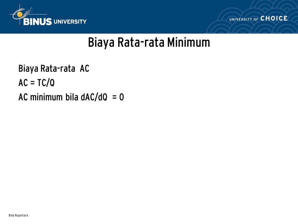 Bina Nusantara Biaya Rata-rata Minimum Biaya Rata-rata AC AC = TC/Q AC minimum bila dAC/dQ = 0