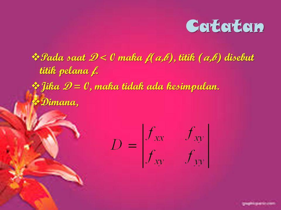 Catatan  Pada saat D < 0 maka f(a,b), titik (a,b) disebut titik pelana f.  Jika D = 0, maka tidak ada kesimpulan.  Dimana,