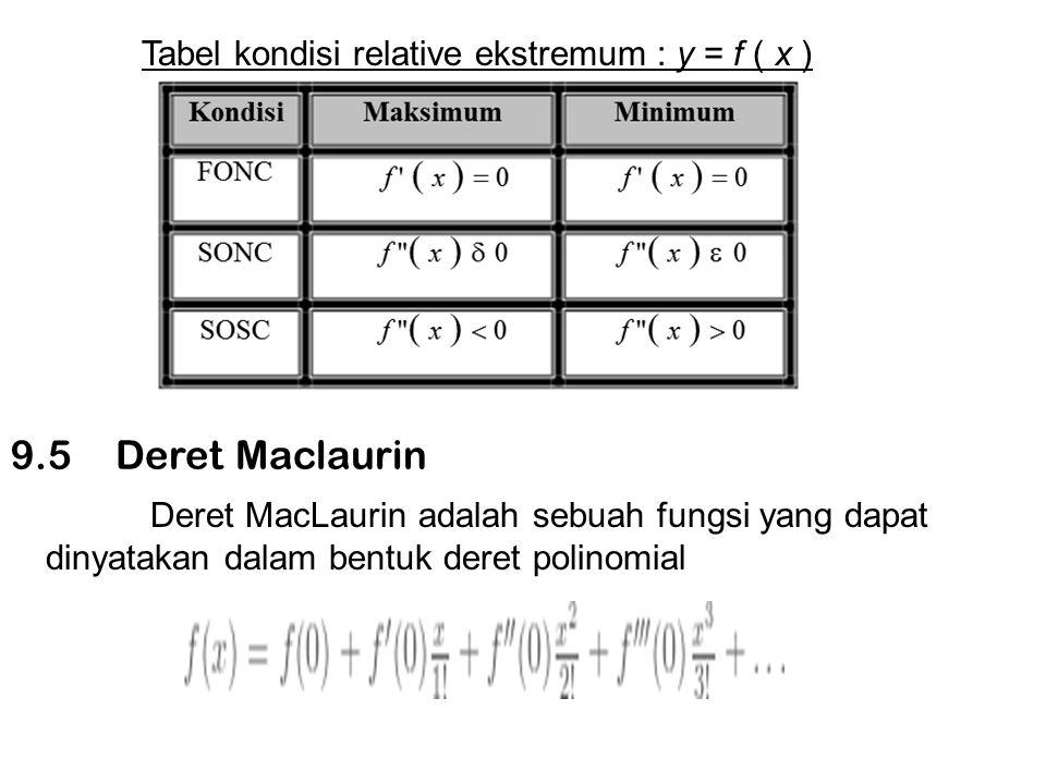 Pengecekan kecembungan dan kecekungan Suatu fungsi f adalah (cembung atau cekung) bila, untuk setiap pasangan titik u dan v yang berbeda dalam domain f, dan untuk 0 < 0 < 1 Dalil untuk fungsi-fungsi dengan jumlah berapapun : Dalil I (fungsi linear): jika f(x) = fungsi linear, maka f(x) = fungsi cekung dan juga fungsi cembung, tetapi tidak sempurna Dalil II (negatif dari suatu fungsi) : jika f(x) fungsi cekung, maka f(x) adalah fungsi cembung, dsb, demikian juga, bila f(x) = fungsi cekung sempurna, maka f(x) adalah fungsi cembung sempurna, dsb.