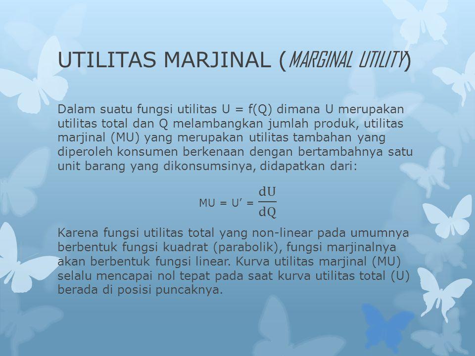 UTILITAS MARJINAL ( MARGINAL UTILITY )