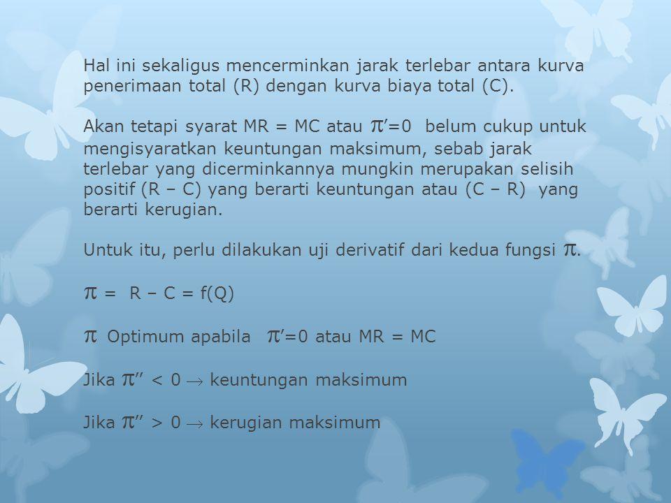 Hal ini sekaligus mencerminkan jarak terlebar antara kurva penerimaan total (R) dengan kurva biaya total (C).