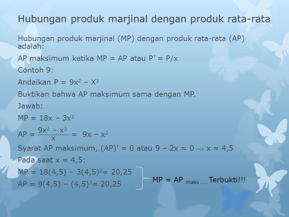 Hubungan produk marjinal dengan produk rata-rata MP = AP maks.... Terbukti!!!
