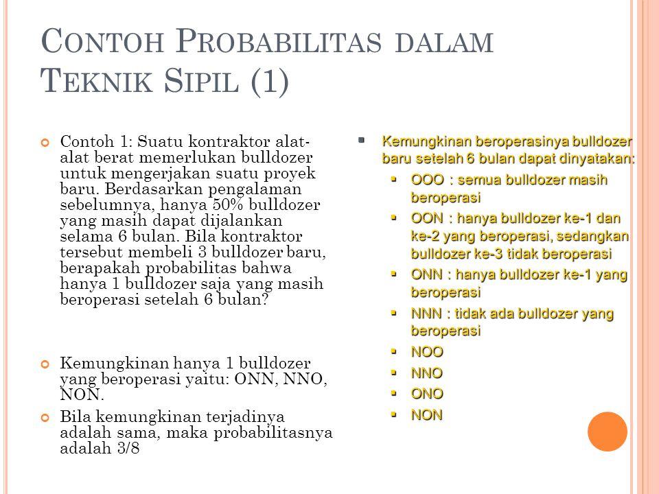 C ONTOH P ROBABILITAS DALAM T EKNIK S IPIL (1) Contoh 1: Suatu kontraktor alat- alat berat memerlukan bulldozer untuk mengerjakan suatu proyek baru. B