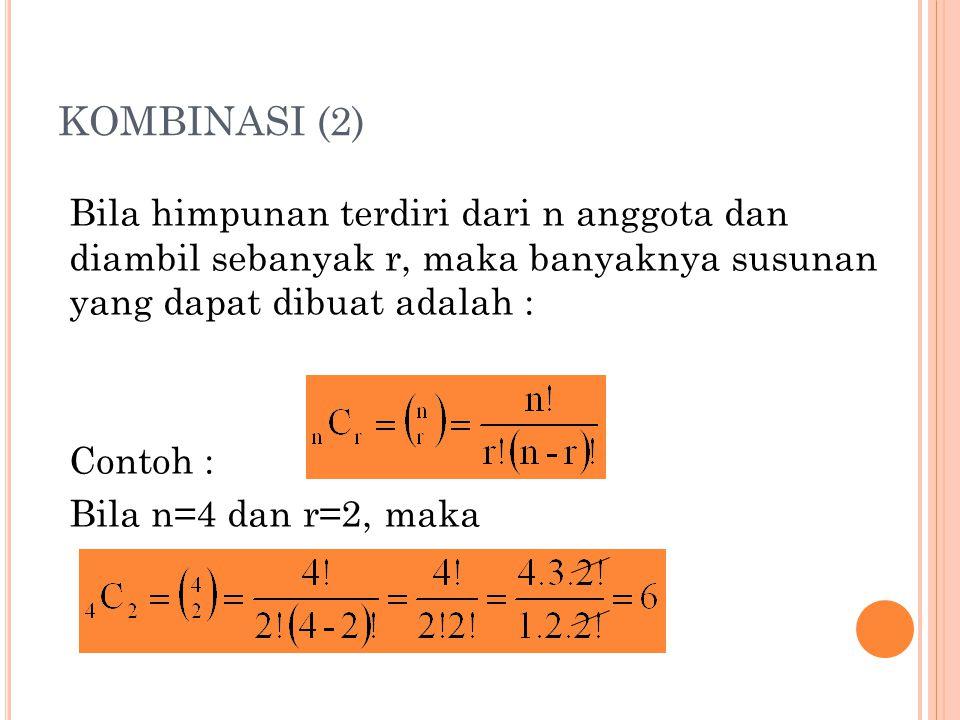 KOMBINASI (2) Bila himpunan terdiri dari n anggota dan diambil sebanyak r, maka banyaknya susunan yang dapat dibuat adalah : Contoh : Bila n=4 dan r=2