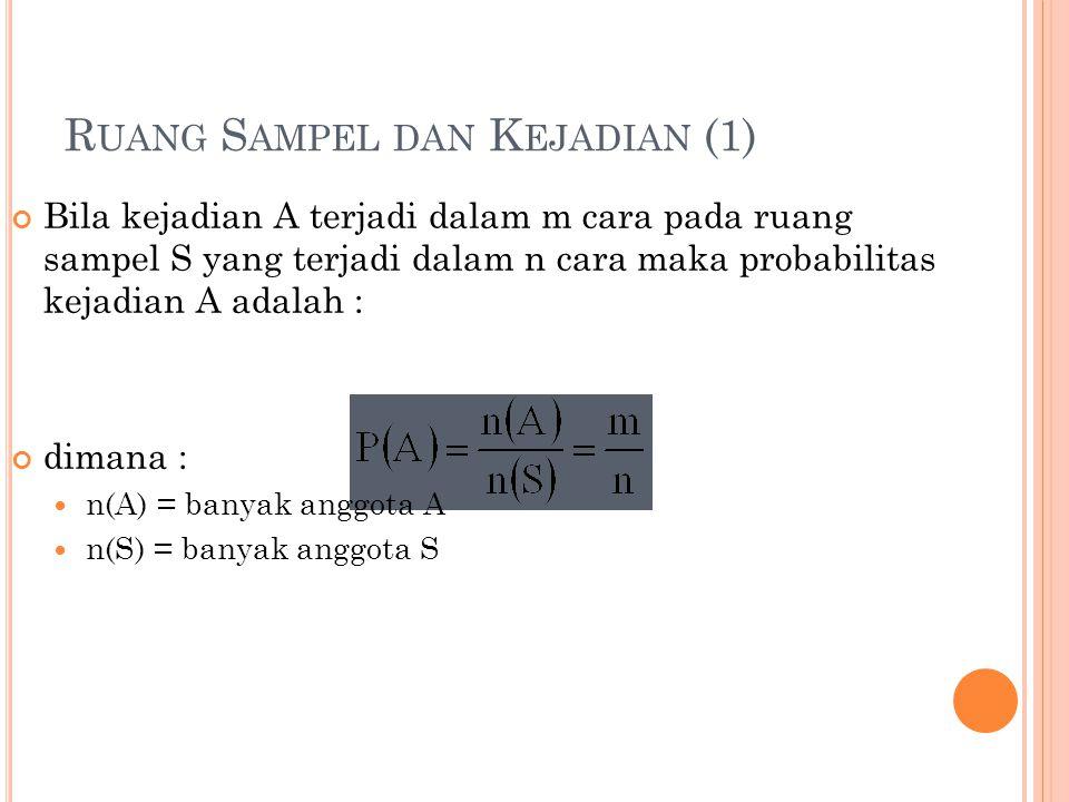 R UANG S AMPEL DAN K EJADIAN (1) Bila kejadian A terjadi dalam m cara pada ruang sampel S yang terjadi dalam n cara maka probabilitas kejadian A adala