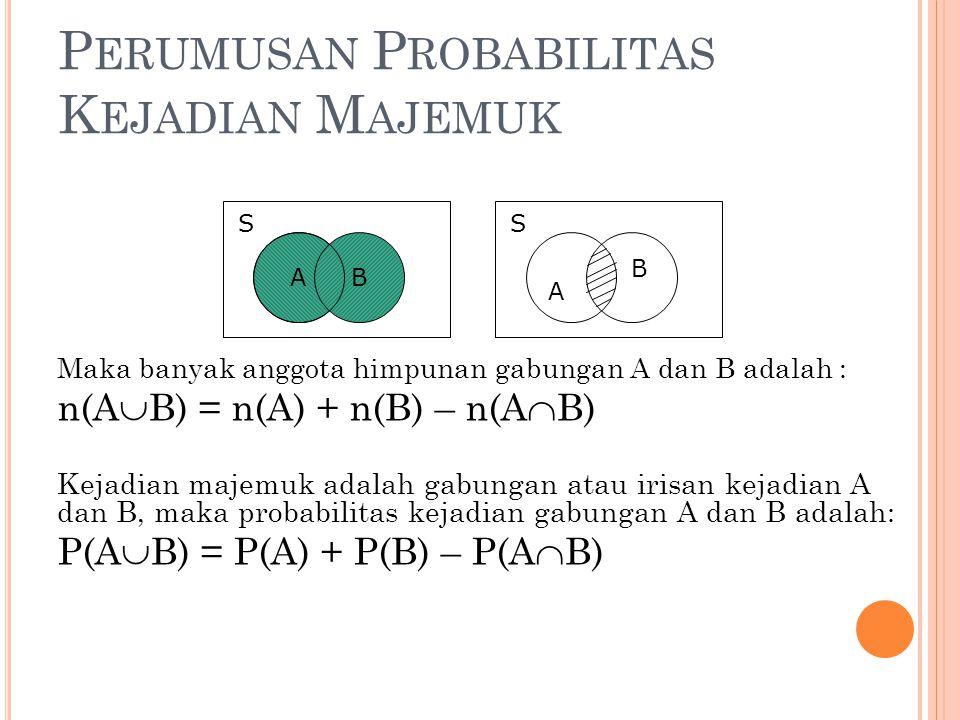 P ERUMUSAN P ROBABILITAS K EJADIAN M AJEMUK Maka banyak anggota himpunan gabungan A dan B adalah : n(A  B) = n(A) + n(B) – n(A  B) Kejadian majemuk