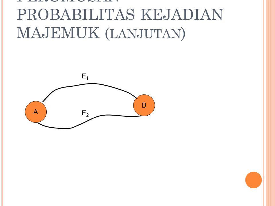 PERUMUSAN PROBABILITAS KEJADIAN MAJEMUK ( LANJUTAN ) A B E1E1 E2E2