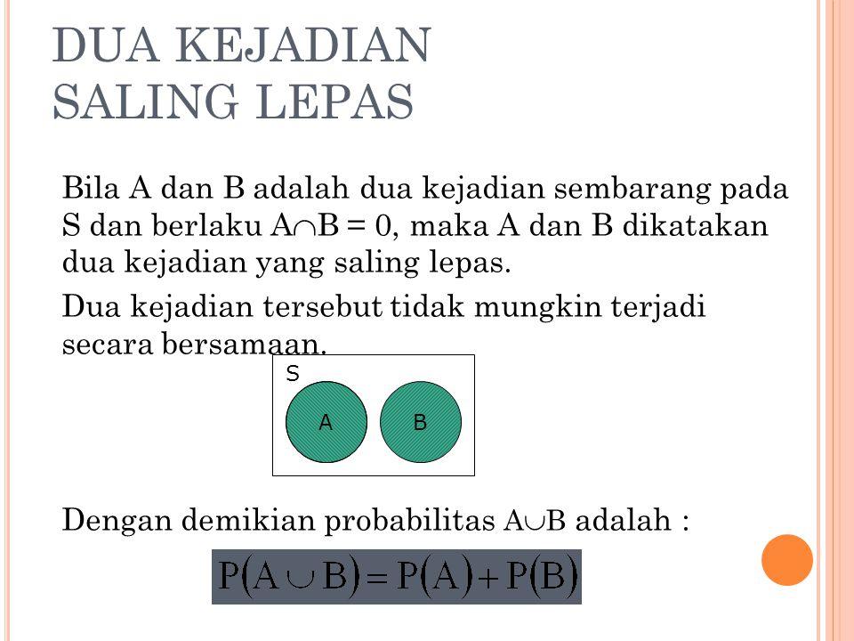 DUA KEJADIAN SALING LEPAS Bila A dan B adalah dua kejadian sembarang pada S dan berlaku A  B = 0, maka A dan B dikatakan dua kejadian yang saling lep
