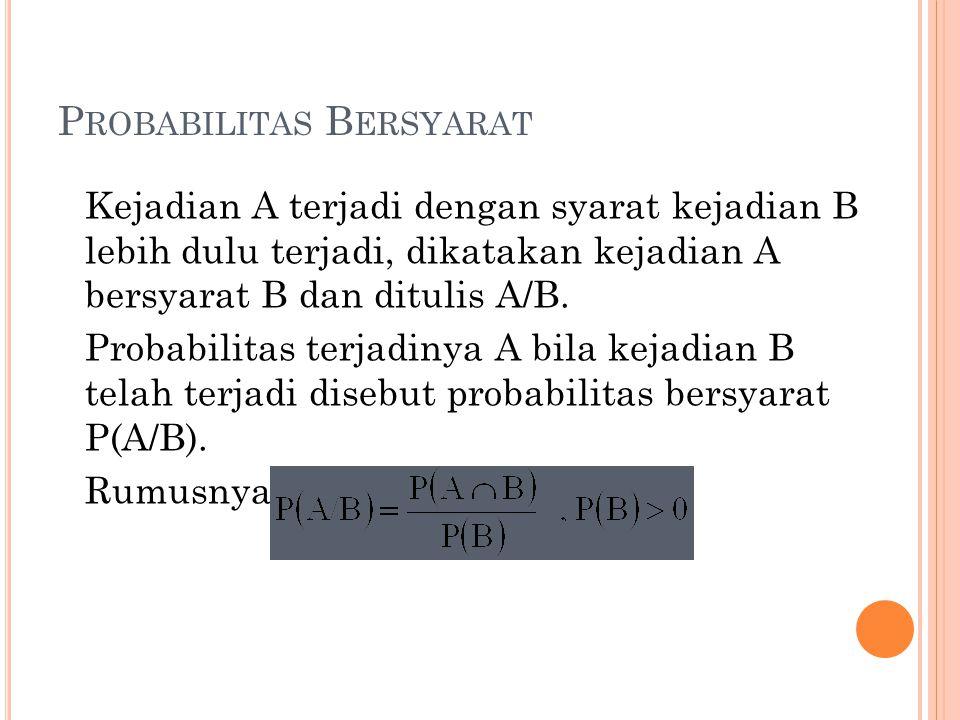 P ROBABILITAS B ERSYARAT Kejadian A terjadi dengan syarat kejadian B lebih dulu terjadi, dikatakan kejadian A bersyarat B dan ditulis A/B. Probabilita
