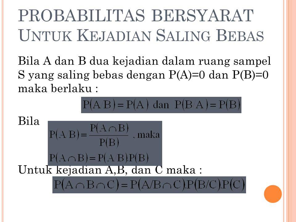 PROBABILITAS BERSYARAT U NTUK K EJADIAN S ALING B EBAS Bila A dan B dua kejadian dalam ruang sampel S yang saling bebas dengan P(A)=0 dan P(B)=0 maka