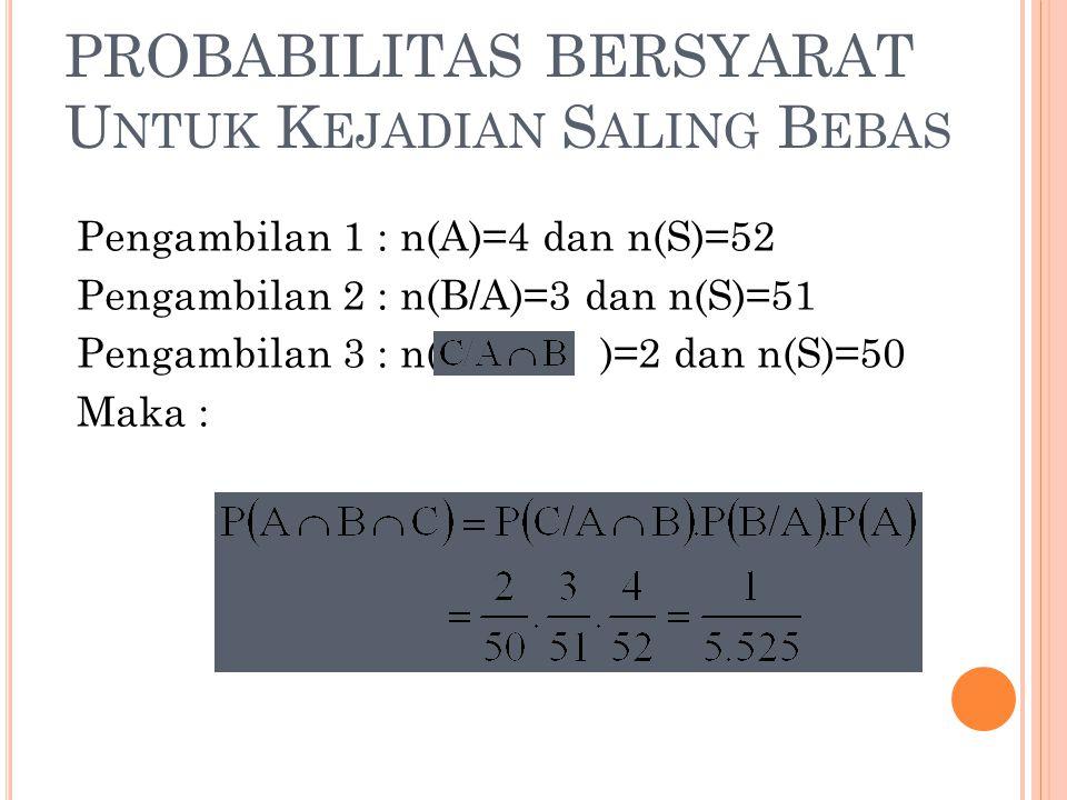 PROBABILITAS BERSYARAT U NTUK K EJADIAN S ALING B EBAS Pengambilan 1 : n(A)=4 dan n(S)=52 Pengambilan 2 : n(B/A)=3 dan n(S)=51 Pengambilan 3 : n( )=2
