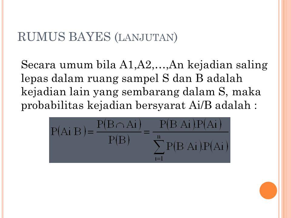 RUMUS BAYES ( LANJUTAN ) Secara umum bila A1,A2,…,An kejadian saling lepas dalam ruang sampel S dan B adalah kejadian lain yang sembarang dalam S, mak