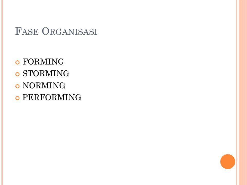 F ASE O RGANISASI FORMING STORMING NORMING PERFORMING