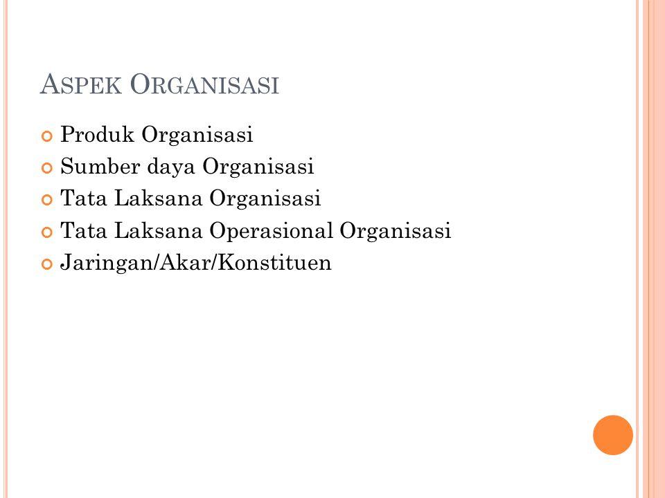 A SPEK O RGANISASI Produk Organisasi Sumber daya Organisasi Tata Laksana Organisasi Tata Laksana Operasional Organisasi Jaringan/Akar/Konstituen