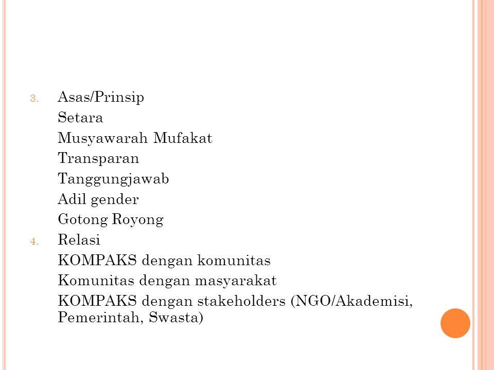 3. Asas/Prinsip Setara Musyawarah Mufakat Transparan Tanggungjawab Adil gender Gotong Royong 4.