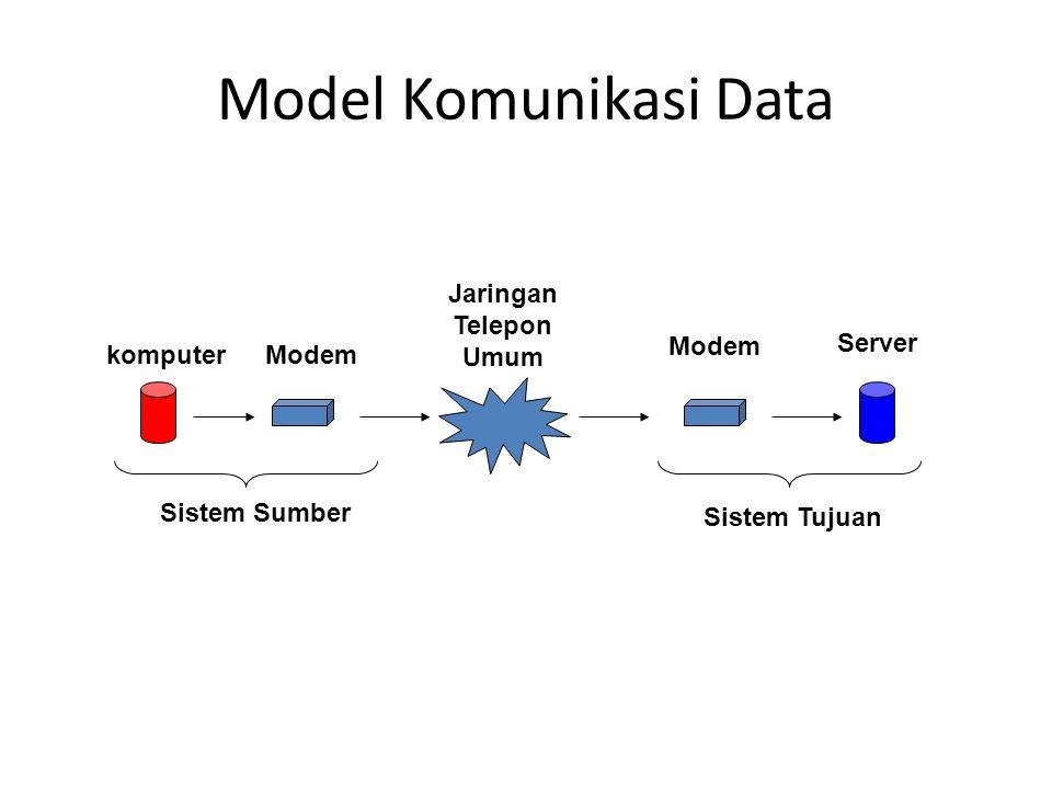 Model Komunikasi Data komputerModem Jaringan Telepon Umum Modem Server Sistem Sumber Sistem Tujuan