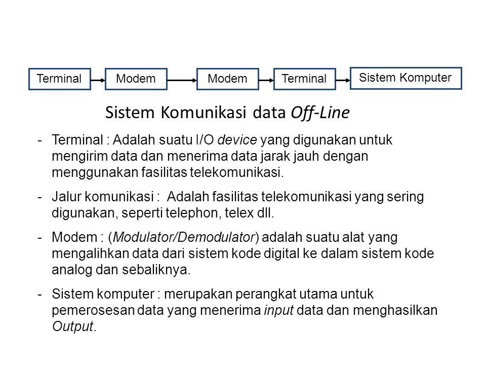 Sistem Komunikasi data Off-Line TerminalModem Terminal Sistem Komputer -Terminal : Adalah suatu I/O device yang digunakan untuk mengirim data dan mene